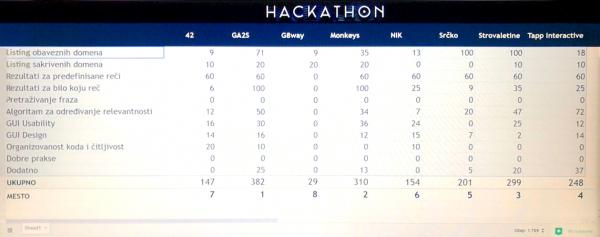 b-hackathon-2016.png